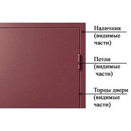 Покраска видимых частей грунтом