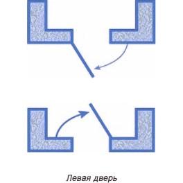 Левая дверь (левое открывание)