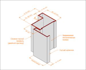 Гнуто-сварная коробка с двойным притвором и гнутым наличником