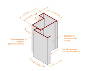 Гнуто-сварная коробка с двойным притвором и гнутым наличником под толстый (усиленный притвор)