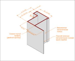 Гнуто-сварная коробка с двойным притвором и наличником в виде крыла коробки