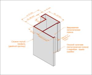 Гнуто-сварная коробка с двойным притвором и наличником в виде крыла коробки с подгибом