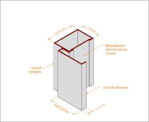 Гнуто-сварная коробка с гнутым наличником