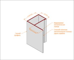 Гнуто-сварная коробка с наличником в виде крыла коробки