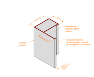 Гнуто-сварная коробка с наличником в виде крыла коробки с подгибом