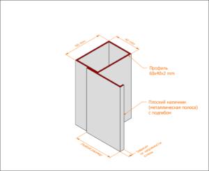 Профильная коробка с наличником из металлической полосы с подгибом