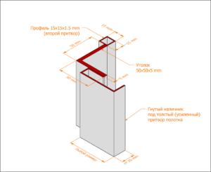 Уголковая коробка с гнутым наличником под толстый (усиленный) притвор