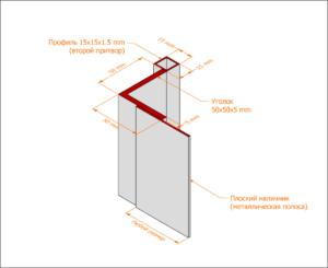 Уголковая коробка с наличником из металлической полосы
