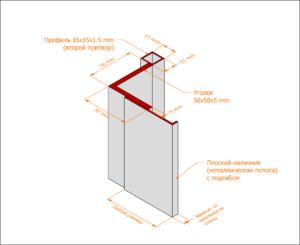 Уголковая коробка с наличником из металлической полосы с подгибом
